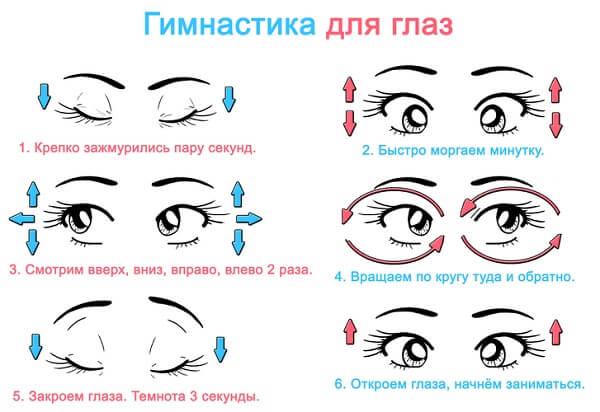 Дальнозоркость - как подобрать очки