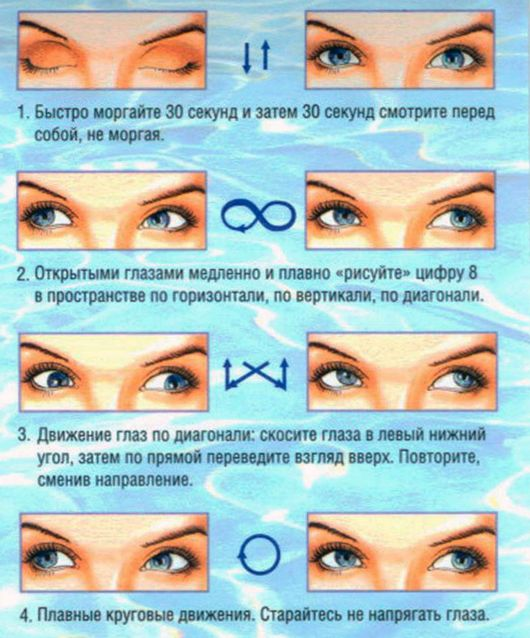 Упражнения при косоглазии, польза гимнастики для глаз