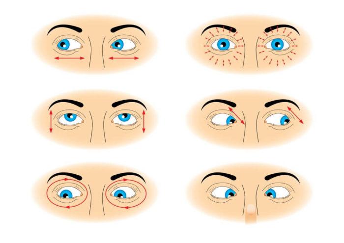Упражнения для лечения глаукомы